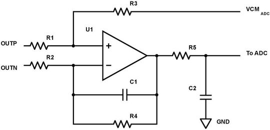 Figure 4: The single-ended conversion requires a simple operational amplifier circuit.